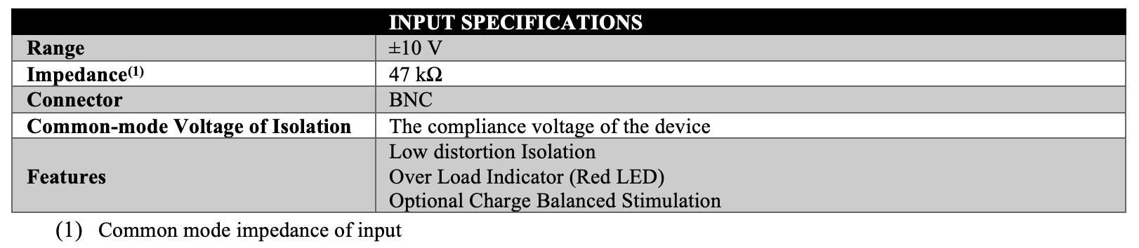 Caputron High Voltage Linear Current Isolator Input Specifications