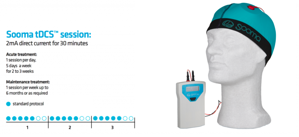 Sooma tDCS Depression Therapy