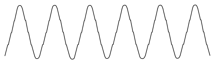 Other tDCS waveforms