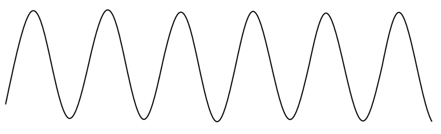 Soterix tDCS waveforms