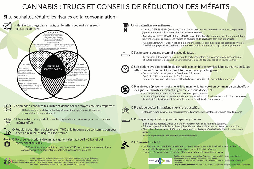 Affiche Cannabis : Réduction des méfaits