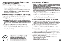 Carte Catégories de substances