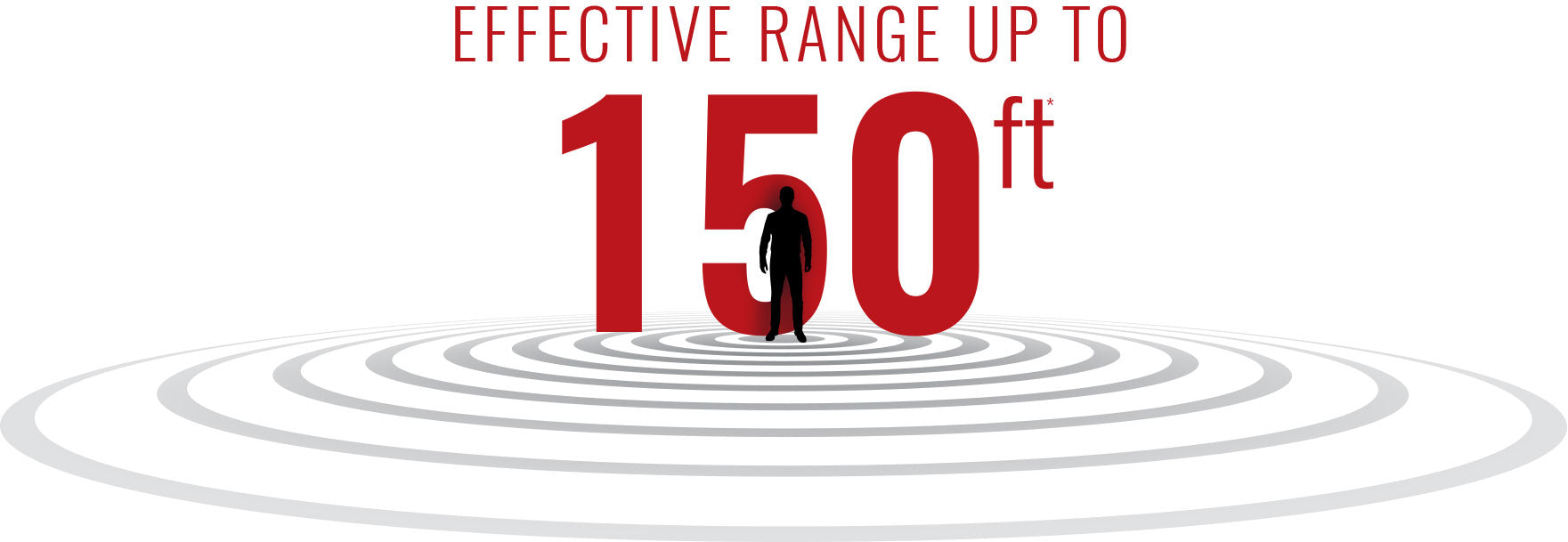 Effective Range Up To 150ft