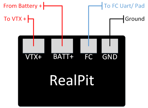 RealPit VTX Power Switch– Tiny's LEDs