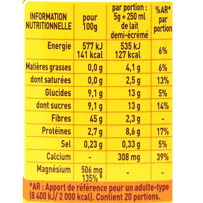 Nutrition Facts of Nestle Ricore Instant Drink Coffee available online on myPanier
