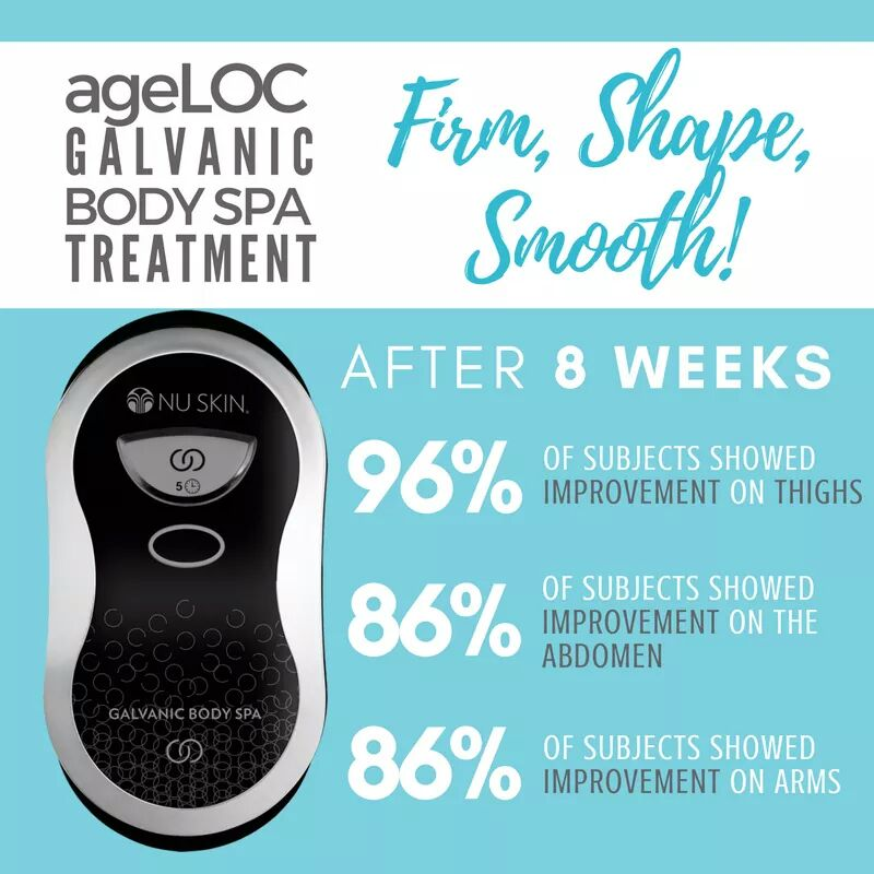 Ageloc Galvanic Body Spa The Beauty In The South