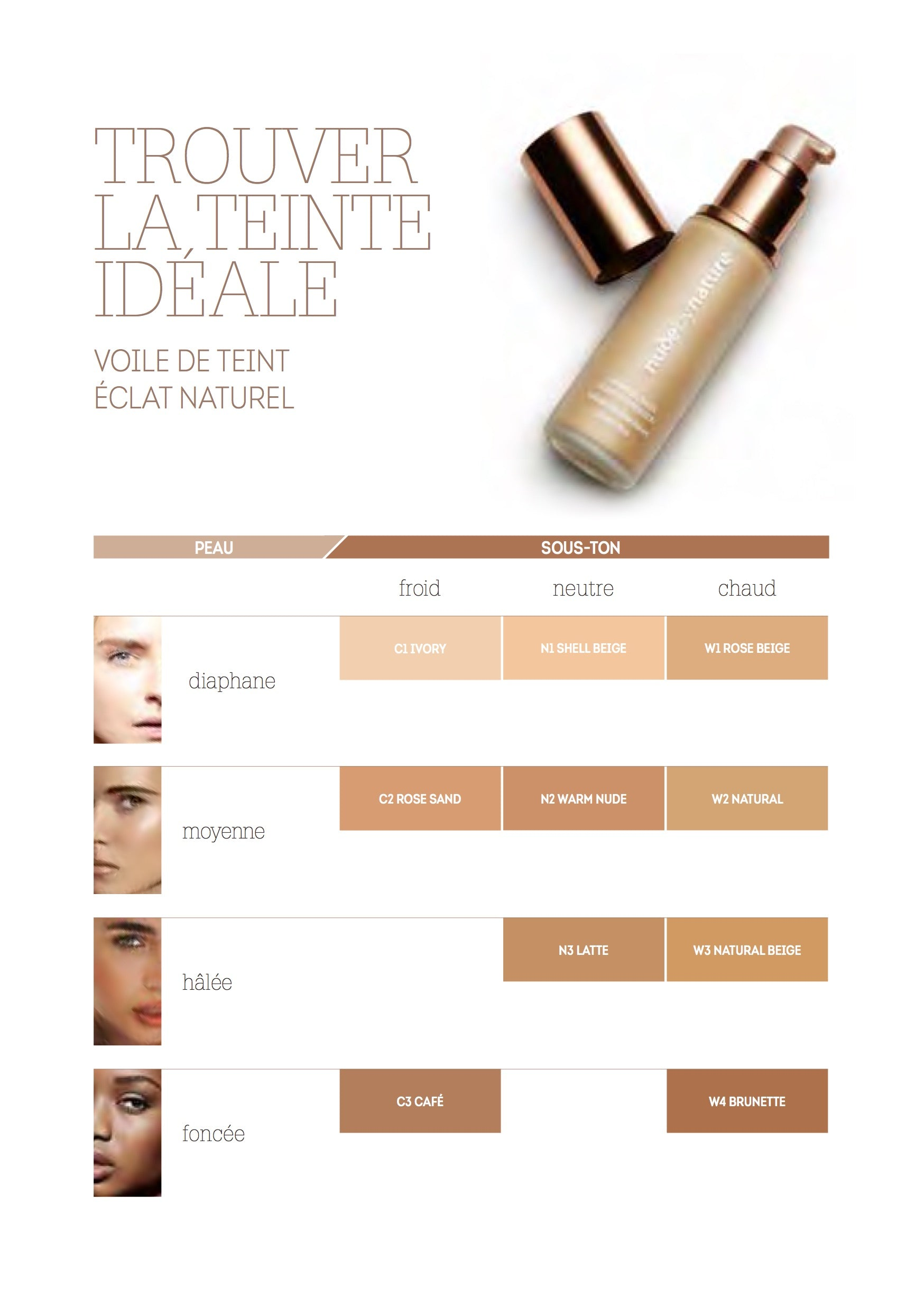 Luminous Sheer Liquid Foundation Shade Guide