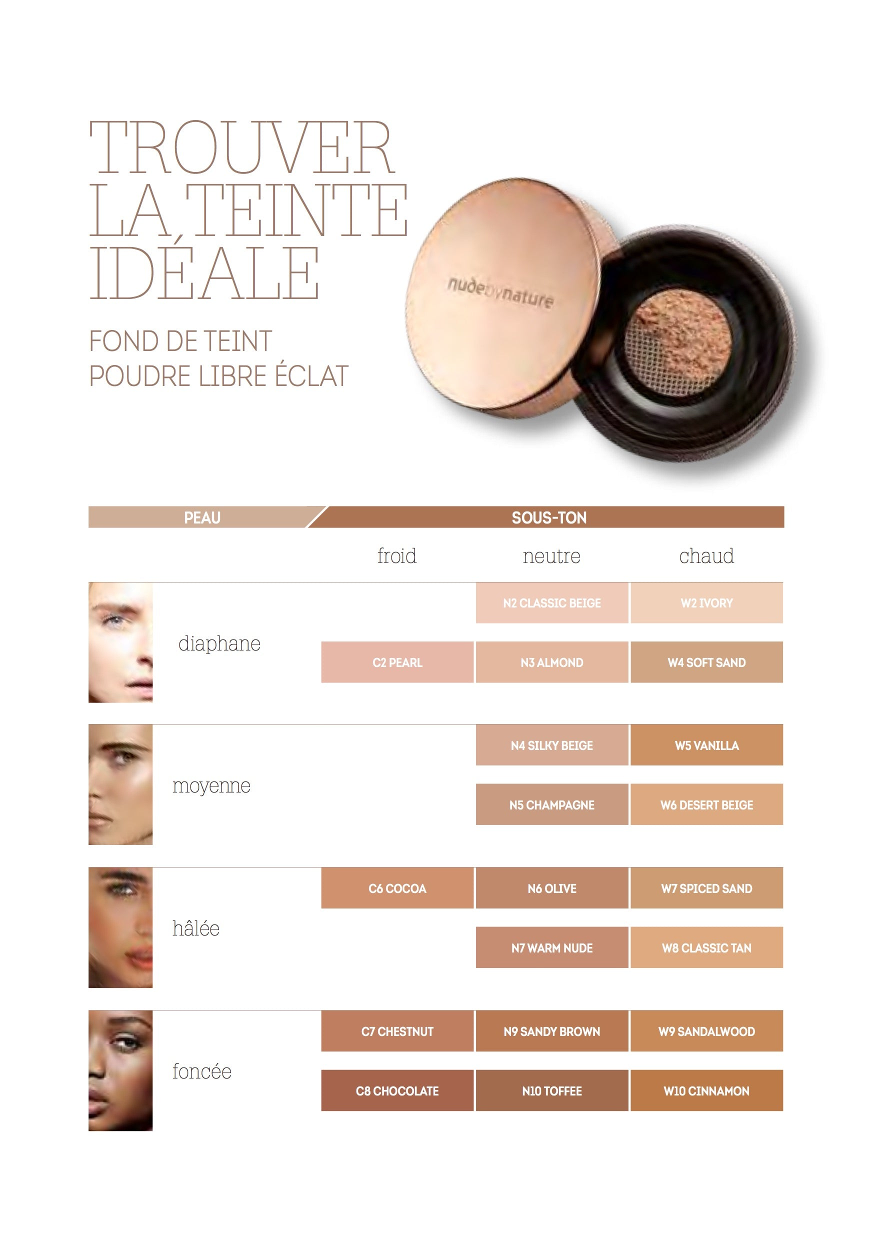 Radiant Loose Powder Foundation Shade Guide