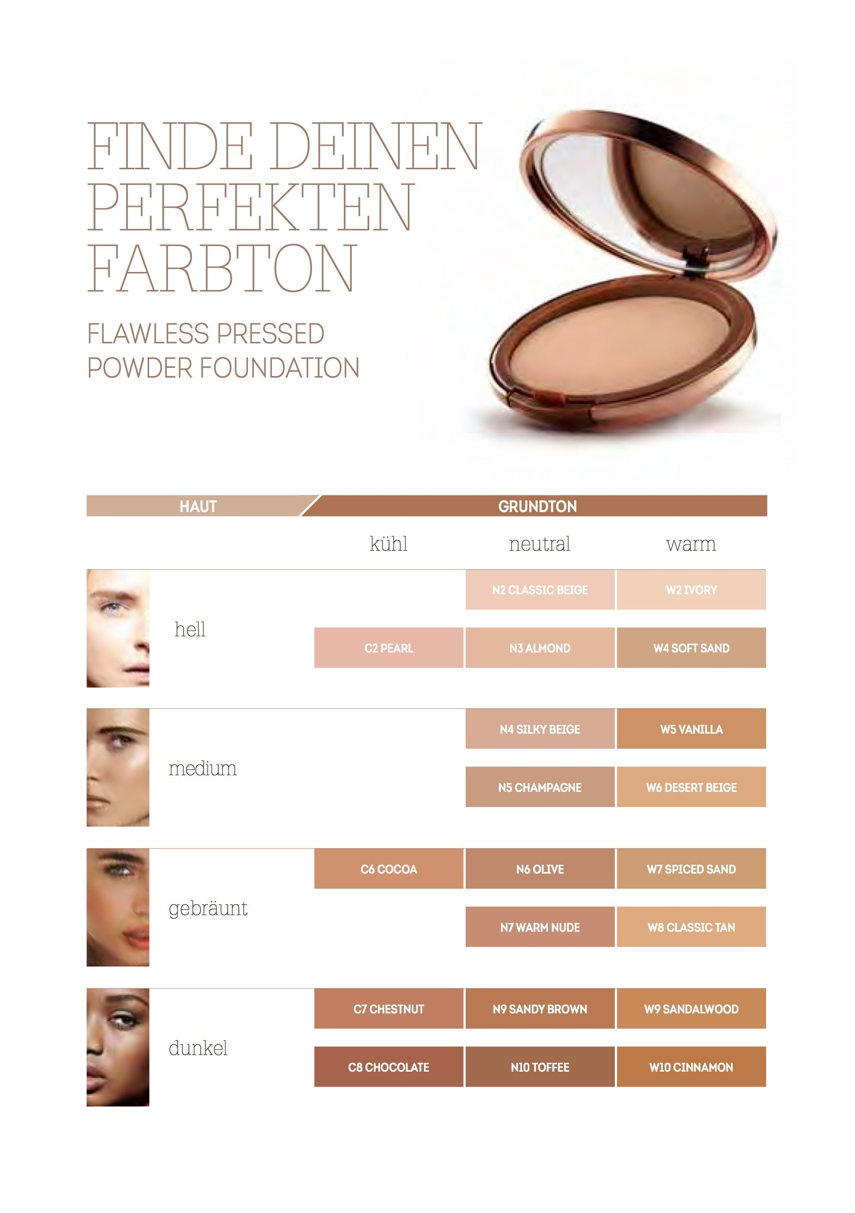 Flawless Pressed Powder Foundation Shade Guide