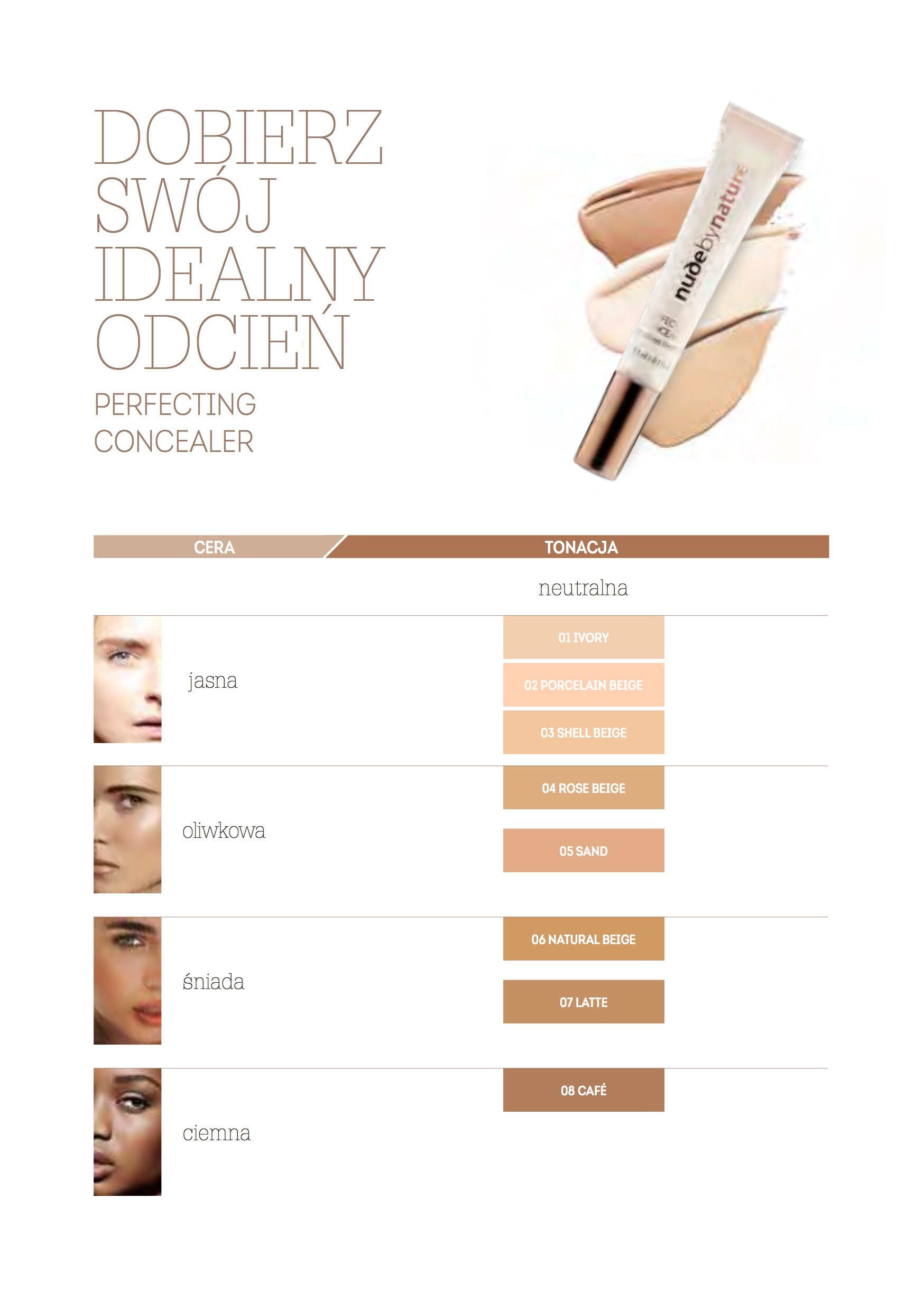 Perfecting Concealer Shade Guide