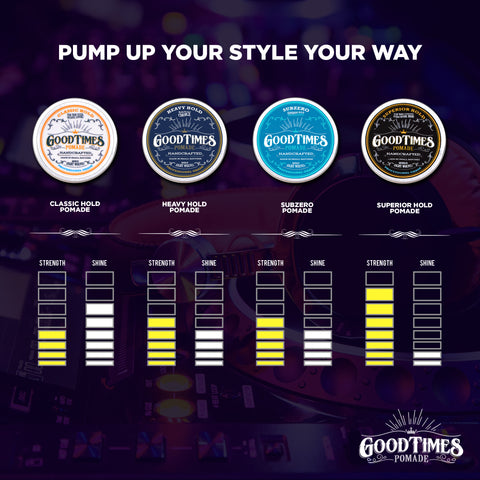 pomade good times men