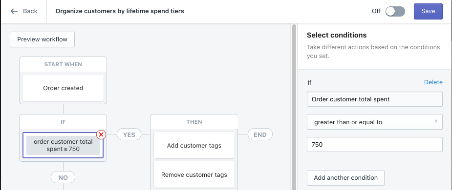 Organize customers by lifetime spend tiers
