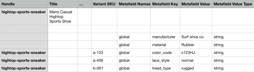 Screenshot of a product that has metafields variants