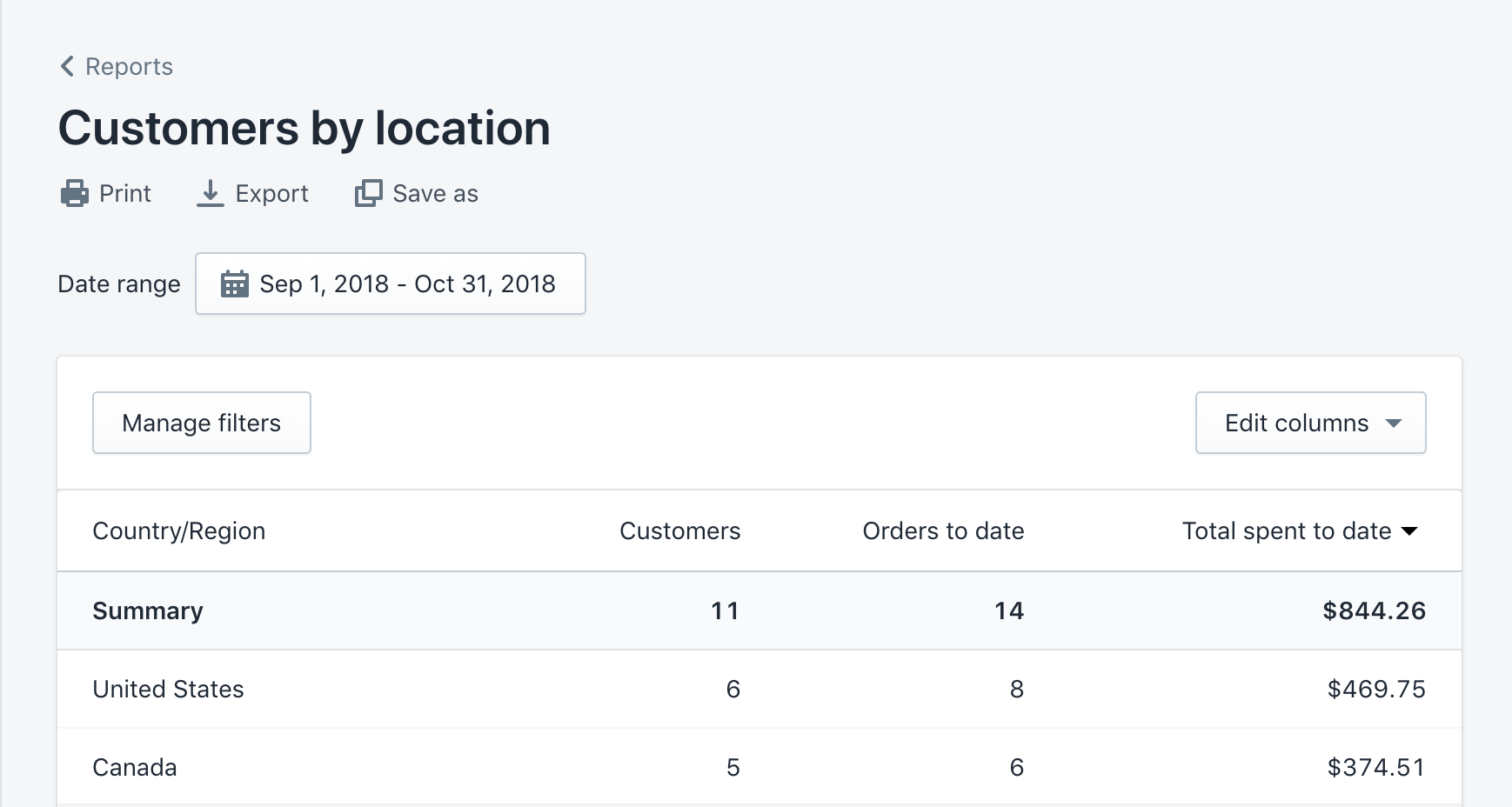 Customers by location report
